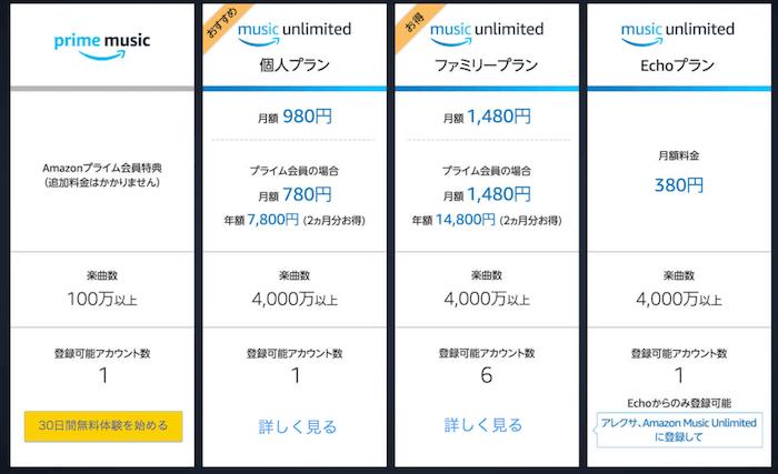 価格について