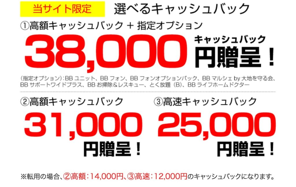 【サイト限定】最大60,000円キャッシュバック