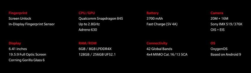 「OnePlus 6」のスペック