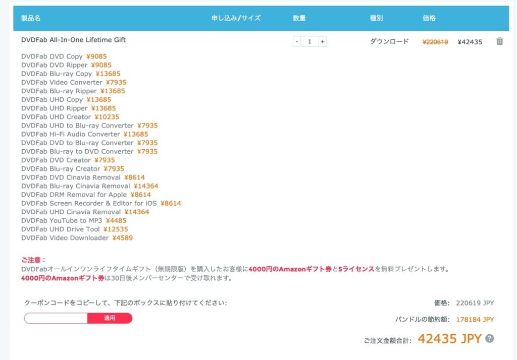 【22万円 ⇒ 4万円】DVDFabの超お得パックはコチラ