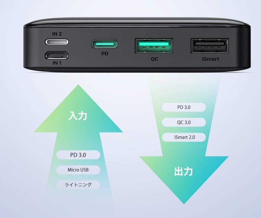 サイズは大きいけど、万能型なモバイルバッテリーと
