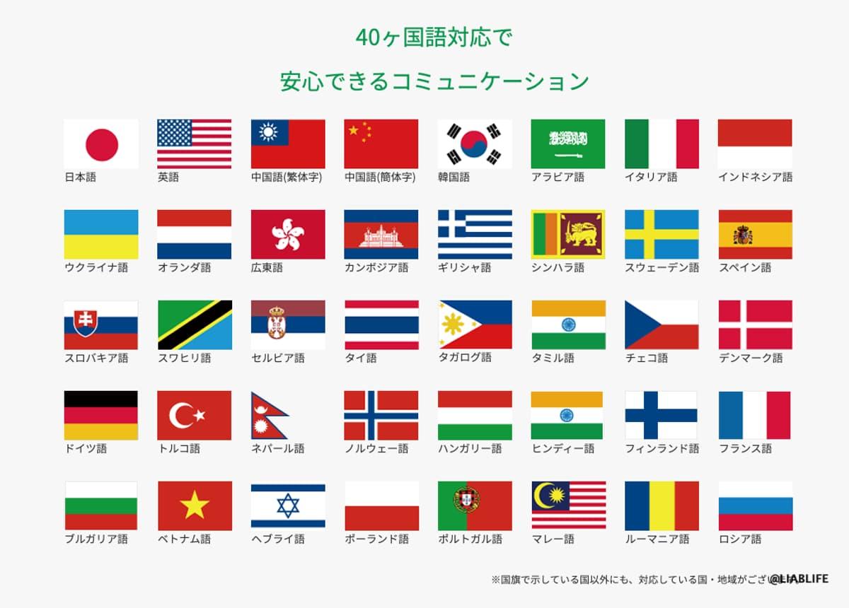 約40カ国の言葉に対応している